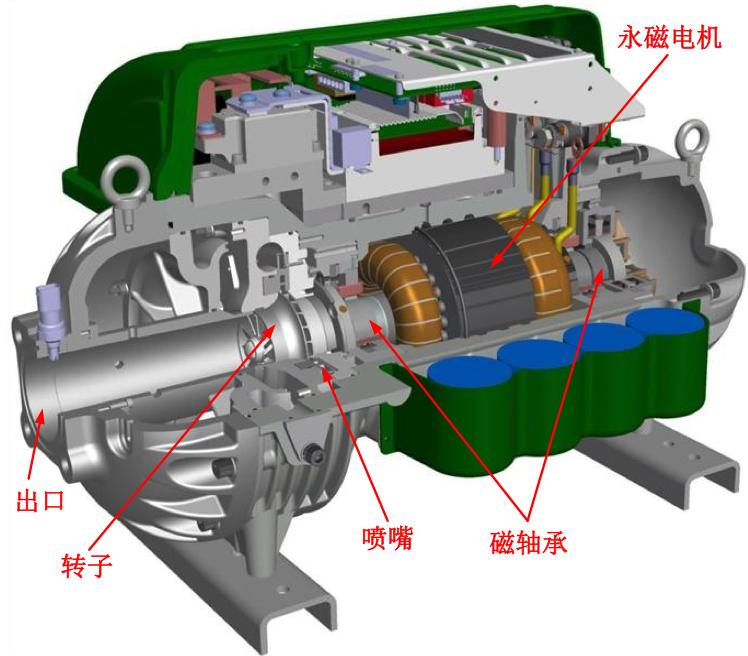 发电机结构01.png